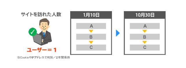 ga_user_1
